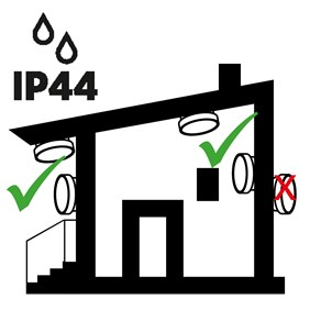 IP44 AREAS OF APPLICATION
